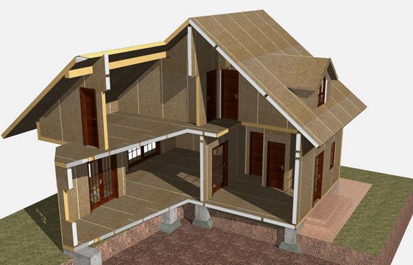 Каркасные дома дома каркасно щитовые